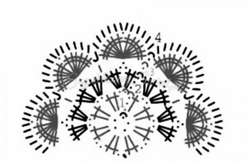 schemat-motylka